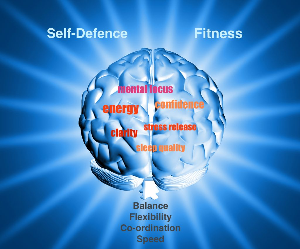 benefits-of-self-defence-training
